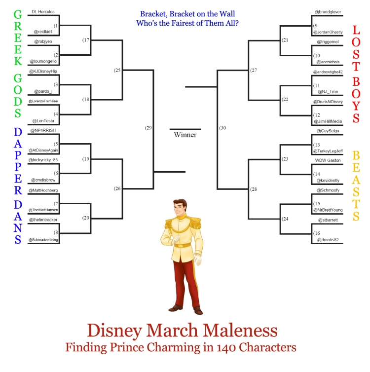 Disney March Maleness Bracket