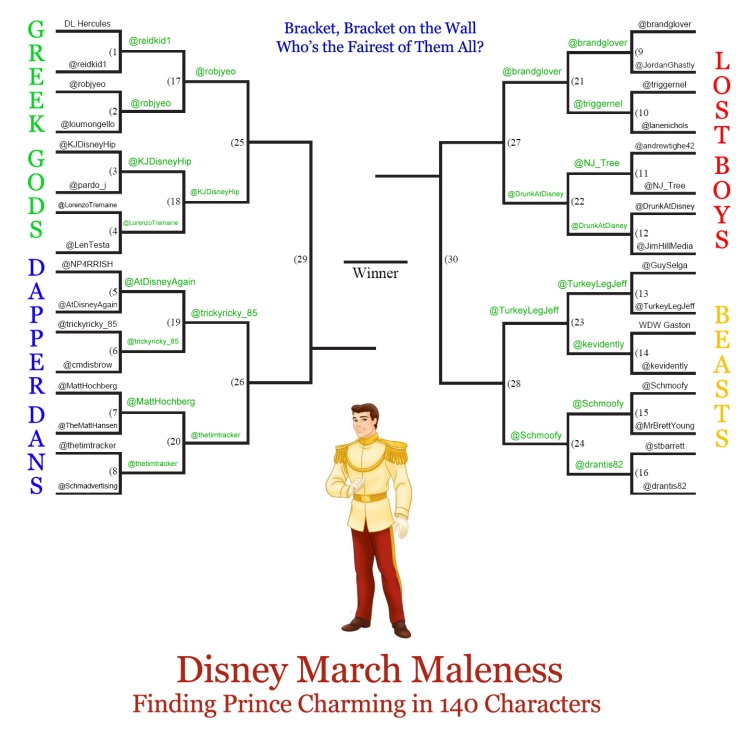 Disney March Maleness Updated Bracket
